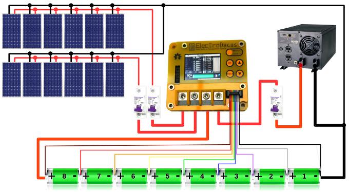 Solar BMS SBMS100